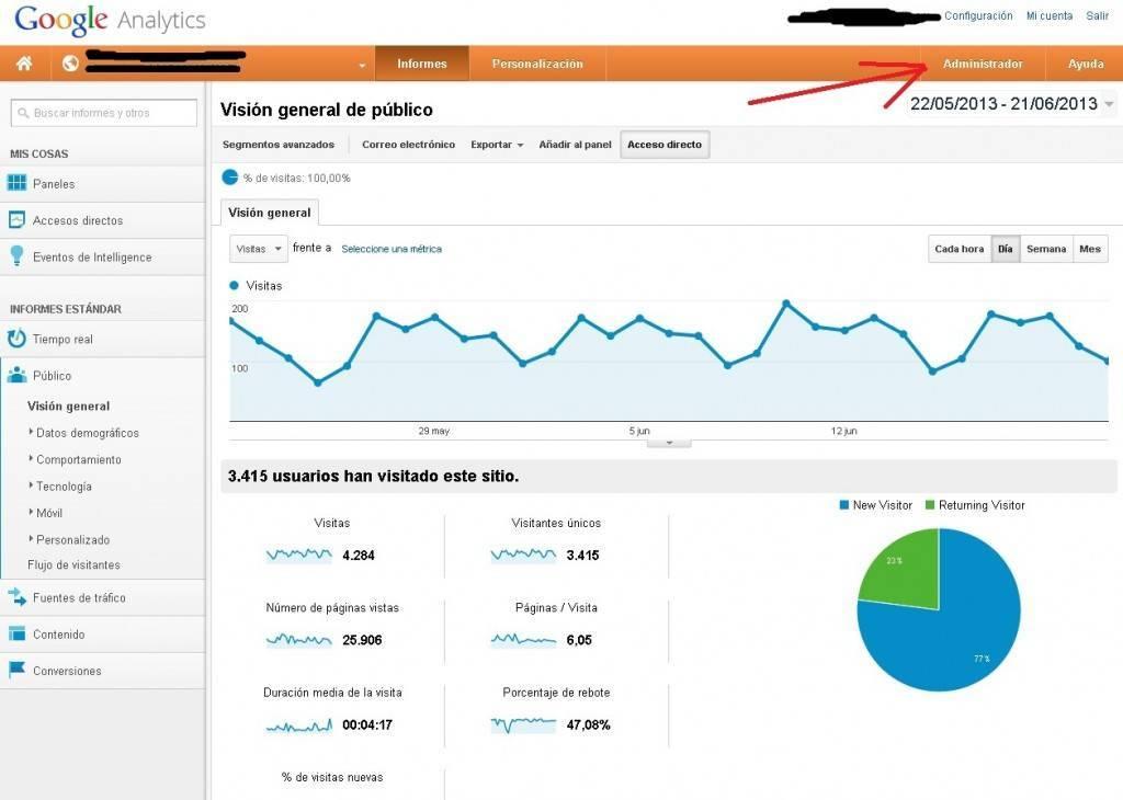 Google Analytics en informes señalando Administrador